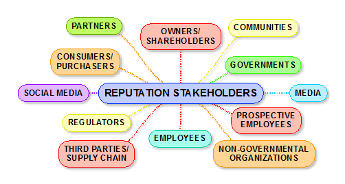 government regulation of media